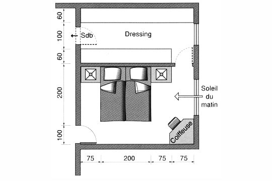 plan dressing chambre. Black Bedroom Furniture Sets. Home Design Ideas