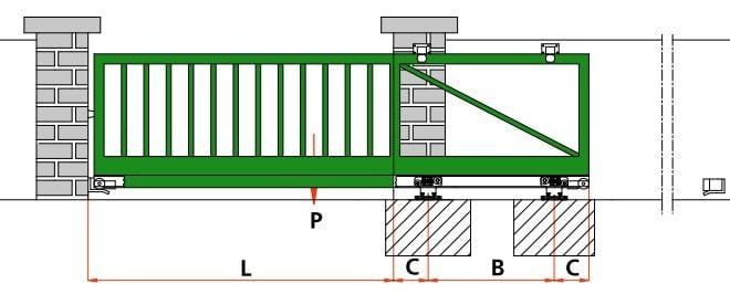 Faire un portail coulissant - Fabriquer portail coulissant ...