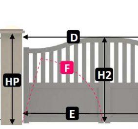 Hauteur portail
