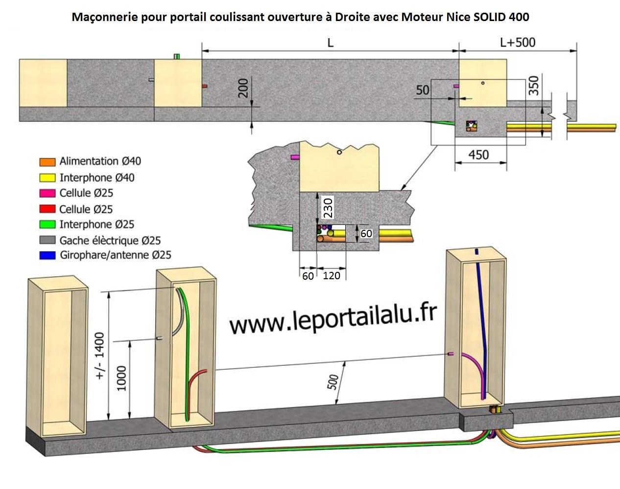 Pose portail coulissant motoris - Pose portail coulissant motorise ...