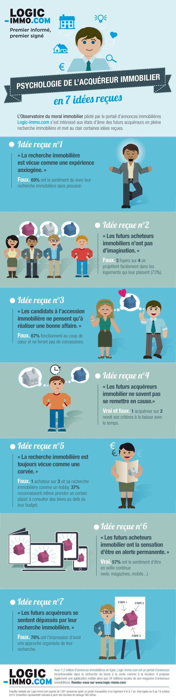 Guide assurance prêt immobilier : toujours être informé
