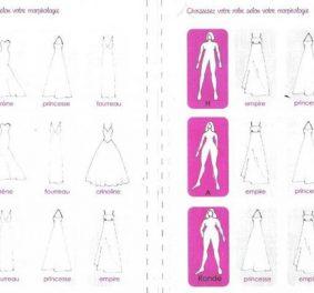 Comment choisir sa robe de mariée